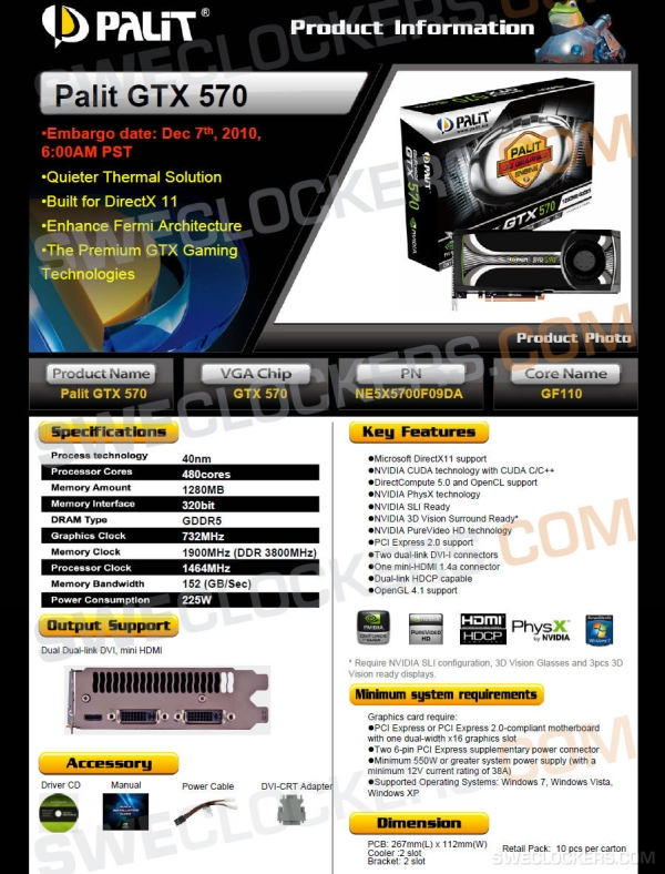 Palit GTX 570 specs