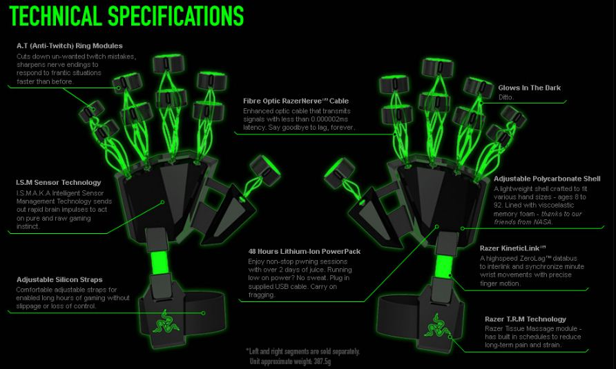 Razer Talon Technical Specifications Whatswithjeff Tech News