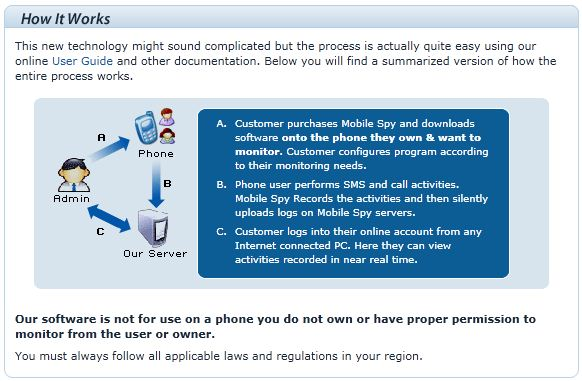 Mobile Spy - How it works