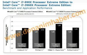 intel core i7 3960x benchmark