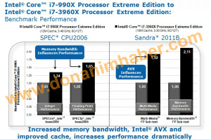 intel core i7 3960x vs i7 990x extreme edition processors