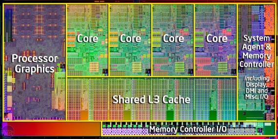 inside intel sandy bridge quad core processor