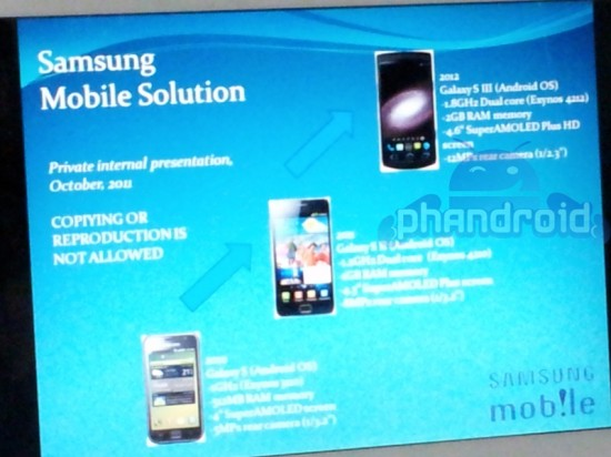 samsung galaxy S III leaked specifications