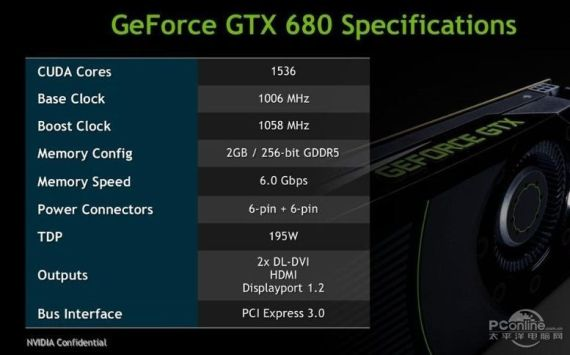geforce gtx 680 specs