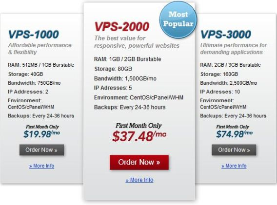 vps discount