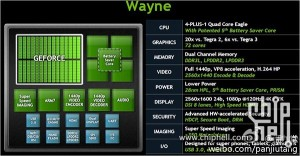 NVIDIA Tegra 4 Wayne Specifications Revealed