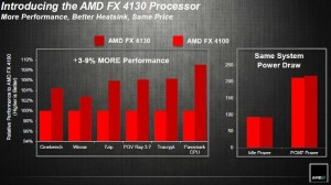 AMD FX-4130 Vishera Is A Low Cost Quad-Core CPU