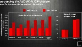 amd fx-4130 quad core processor