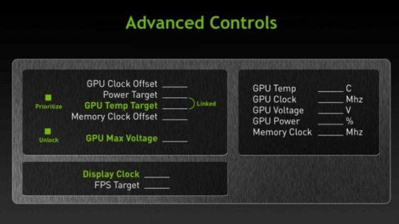 gtx titan advanced controls