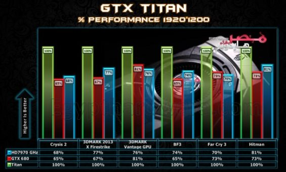 gtx titan benchmark