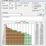 samsung 830 128gb - ATTO Disk Benchmark