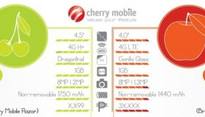 cherry mobile vs iphone 5