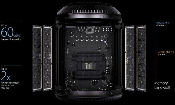 mac pro 2013 ecc memory