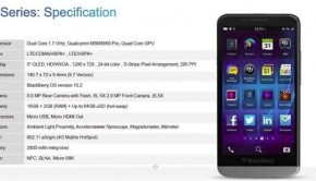 blackberry a10 specs leaked