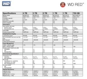 wd res nas hard drives specifications