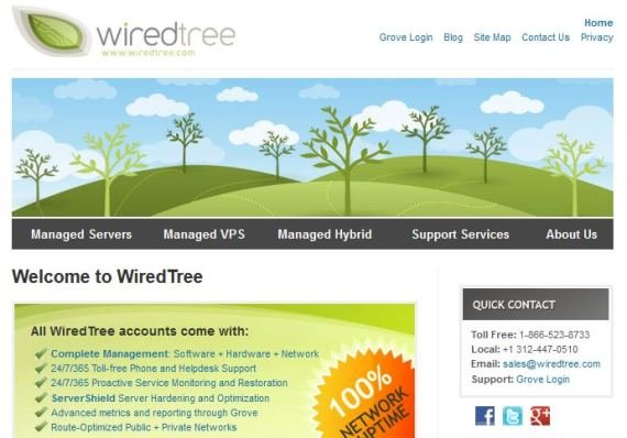 wiredtree promo codes 2013
