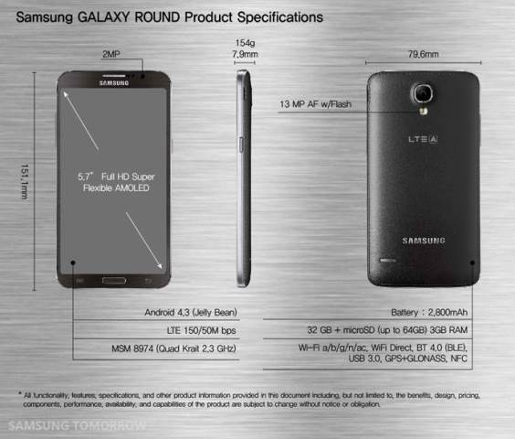 samsung galaxy round specifications