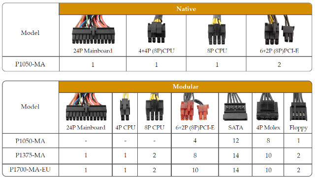 LEPA MaxPlatinum connectors