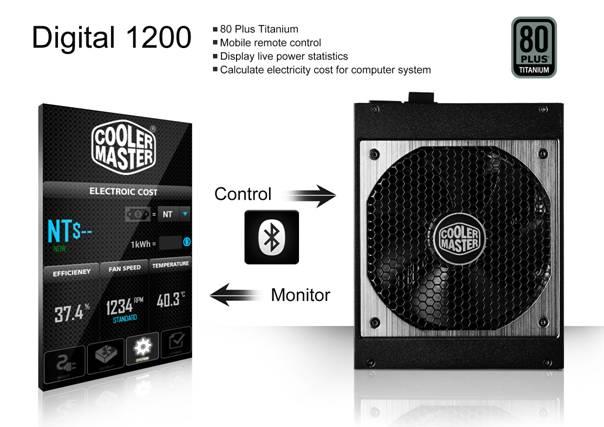 Cooler Master Digital 1200 PSU